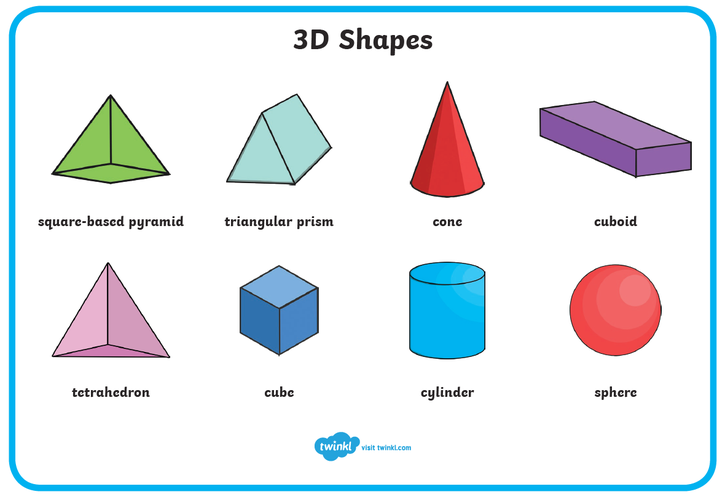 Can you name the 3D shapes? Can you describe them?