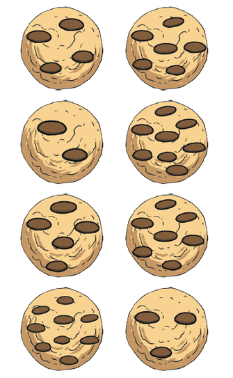 Make/find/draw some cookies. How many do you have? Can you share them equally?