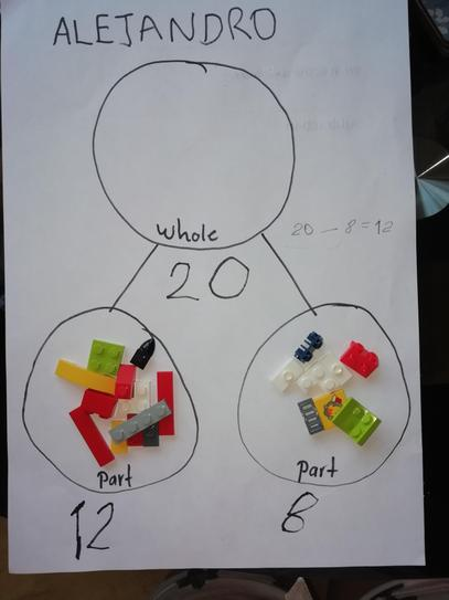Part-part-whole Model Subtraction by Alejandro