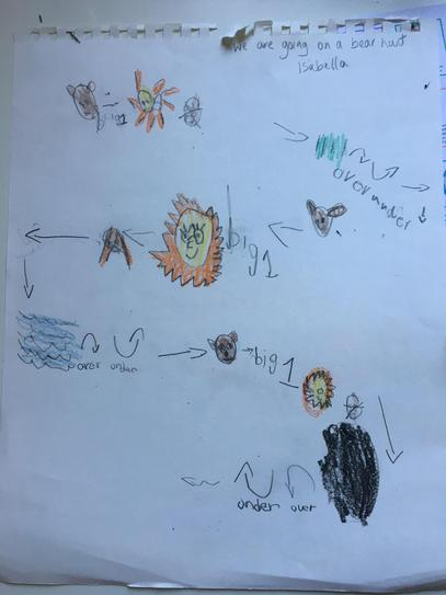 'Bear Hunt' Story Map by Isabella