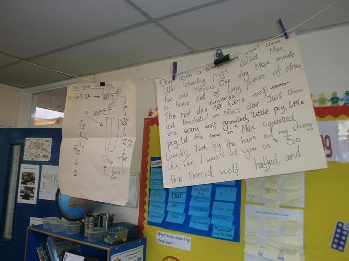 Talk for Writing text maps.