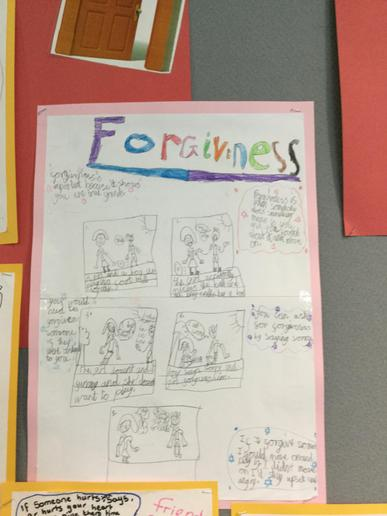 Children's thoughts on forgiveness