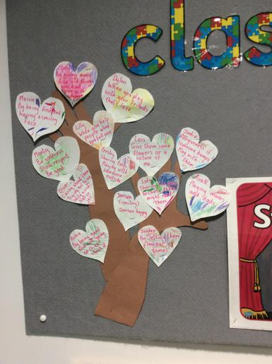 We decorated our idea hearts and made a tree.