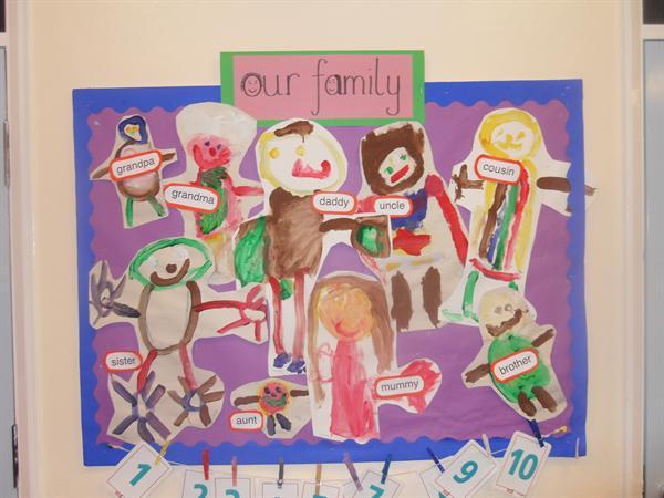Class 1 explore 'Our Family'