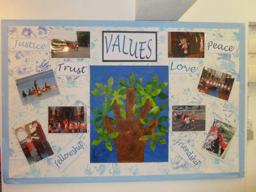 Our School Christian Values