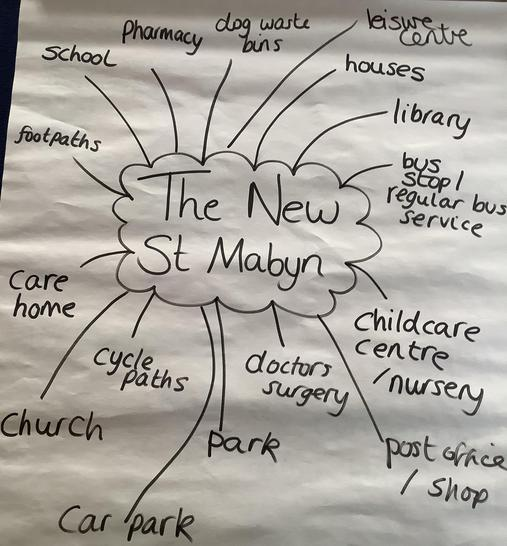 Using our data we decided St Mabyn needed....