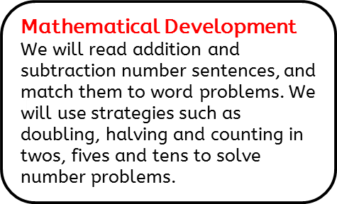 Mathematical Development: We will read addition and subtraction number sentences, and match them to word problems. We will use strategies such as doubling, halving and counting in twos, fives and tens to solve number problems.
