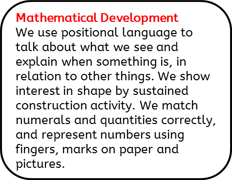 Mathematical Development: We use positional language to talk about what we see and explain when something is, in relation to other things. We show interest in shape by sustained construction activity. We match numerals and quantities correctly, and represent numbers using fingers, marks on paper and pictures.