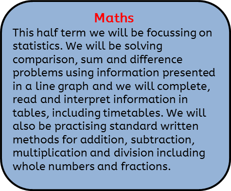 Maths: This half term we will be focussing on statistics. We will be solving comparison, sum and difference problems using information presented in a line graph and we will complete, read and interpret information in tables, including timetables. We will also be practising standard written methods for addition, subtraction, multiplication and division including whole numbers and fractions.