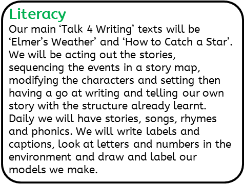 Literacy: Our main 'Talk 4 Writing' texts will be 'Elmer's Weather' and 'How to Catch a Star'. We will be acting out the stories, sequencing the events in a story map, modifying the characters and setting then having a go at writing and telling our own story with the structure already learnt. Daily we will have stories, songs, rhymes and phonics. We will write labels and captions, look at letters and numbers in the environment and draw and label our models we make.