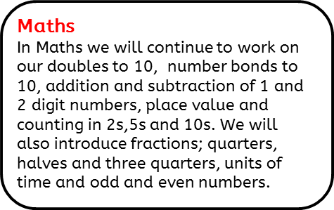 Maths: In Maths we will continue to work on our doubles to 10,  number bonds to 10, addition and subtraction of 1 and 2 digit numbers, place value and counting in 2s,5s and 10s. We will also introduce fractions; quarters, halves and three quarters, units of time and odd and even numbers.