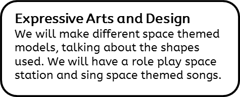 Expressive Arts and Design: We will make different space themed models, talking about the shapes used. We will have a role play space station and sing space themed songs.