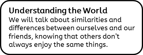 Understanding the World: We will talk about similarities and differences between ourselves and our friends, knowing that others don't always enjoy the same things.
