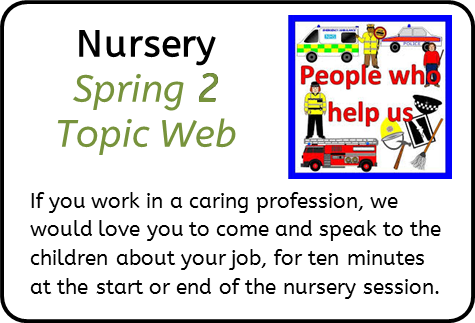Nursery Spring 2 Topic Web: People who help us.