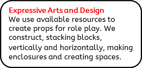 Expressive Arts and Design: We use available resources to create props for role play. We construct, stacking blocks, vertically and horizontally, making enclosures and creating spaces.