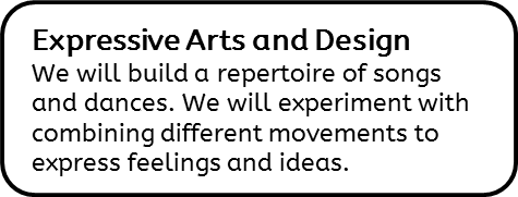 Expressive Arts and Design: We will build a repertoire of songs and dances. We will experiment with combining different movements to express feelings and ideas.