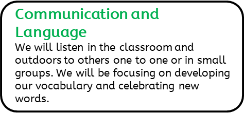 Communication and Language: We will listen in the classroom and outdoors to others one to one or in small groups. We will be focusing on developing our vocabulary and celebrating new words.