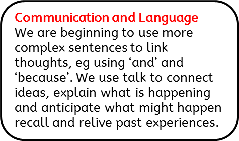 Communication and Language: We are beginning to use more complex sentences to link thoughts, eg using 'and' and 'because'. We use talk to connect ideas, explain what is happening and anticipate what might happen recall and relive past experiences.
