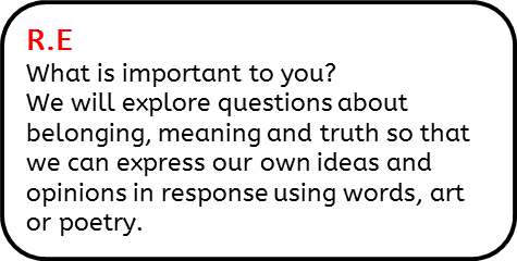 R.E: What is important to you? We will explore questions about belonging, meaning and truth so that we can express our own ideas and opinions in response using words, art or poetry.