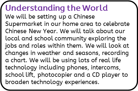 Understanding the World: We will be setting up a Chinese Supermarket in our home area to celebrate Chinese New Year. We will talk about our local and school community exploring the jobs and roles within them. We will look at changes in weather and seasons, recording a chart. We will be using lots of real life technology including phones, intercoms, school lift, photocopier and a CD player to broaden technology experiences.