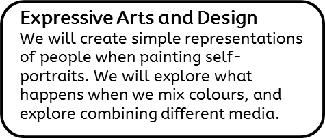 Expressive Arts and Design: We will create simple representations of people when painting self-portraits. We will explore what happens when we mix colours, and explore combining different media.