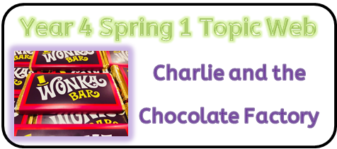 Year 4 Spring 1 Topic Web: Charlie and the Chocolate Factory