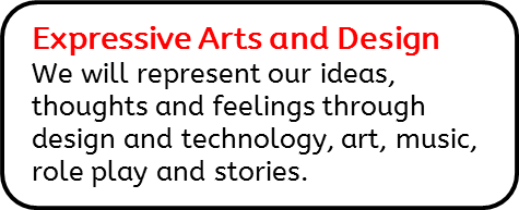 Expressive Arts and Design: We will represent our ideas, thoughts and feelings through design and technology, art, music, role play and stories.