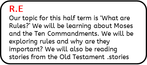 R.E: Our topic for this half term is 'What are Rules?' We will be learning about Moses and the Ten Commandments. We will be exploring rules and why are they important? We will also be reading stories from the Old Testament .stories