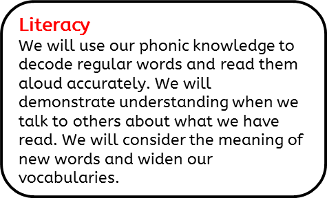 Literacy: We will use our phonic knowledge to decode regular words and read them aloud accurately. We will demonstrate understanding when we talk to others about what we have read. We will consider the meaning of new words and widen our vocabularies.