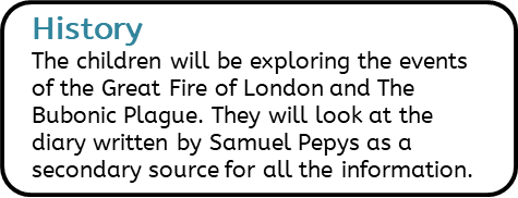 History: The children will be exploring the events of the Great Fire of London and The Bubonic Plague. They will look at the diary written by Samuel Pepys as a secondary source for all the information.