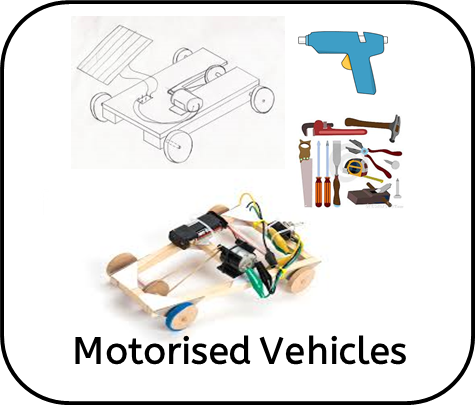 Year 6: Motorised Vehicles
