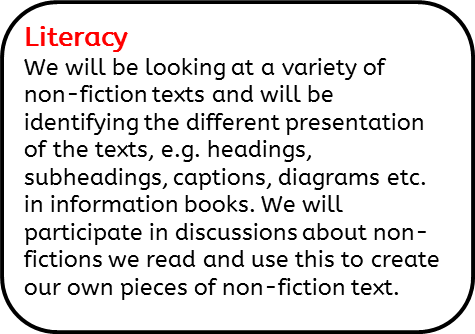 Literacy: We will be looking at a variety of non-fiction texts and will be identifying the different presentation of the texts, e.g. headings, subheadings, captions, diagrams etc in information books. We will participate in discussions about non-fictions we read and use this to create our own pieces of non-fiction text.