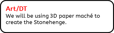 Art/DT: We will be using 3D paper mache to create the Stonehenge.