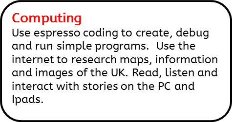 Computing: Use espresso coding to create, debug and run simple programs.  Use the internet to research maps, information and images of the UK. Read, listen and interact with stories on the PC and I pads.