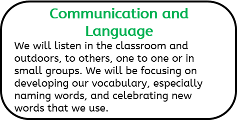 Communication and Language: We will listen in the classroom and outdoors, to others, one to one or in small groups. We will be focusing on developing our vocabulary, especially naming words, and celebrating new words that we use.