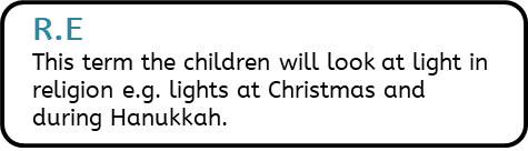 R.E: This term the children will look at light in religion e.g. lights at Christmas and during Hanukkah.