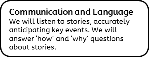 Communication and Language: We will listen to stories, accurately anticipating key events. We will answer 'how' and 'why' questions about stories.