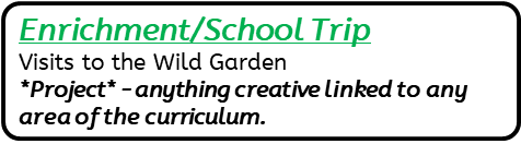 Enrichment/School Trip: Visits to the Wild Garden *Project* -anything creative linked to any area of the curriculum.