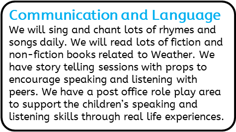 Communication and Language: We will sing and chant lots of rhymes and songs daily. We will read lots of fiction and non-fiction books related to Weather. We have story telling sessions with props to encourage speaking and listening with peers. We have a post office role play area to support the children's speaking and listening skills through real life experiences.