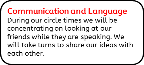 Communication and Language: During our circle times we will be concentrating on looking at our friends while they are speaking. We will take turns to share our ideas with each other.