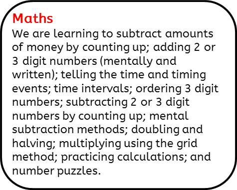 Maths: We are learning to subtract amounts of money by counting up; adding 2 or 3 digit numbers (mentally and written); telling the time and timing events; time intervals; ordering 3 digit numbers; subtracting 2 or 3 digit numbers by counting up; mental subtraction methods; doubling and halving; multiplying using the grid method; practicing calculations; and number puzzles.