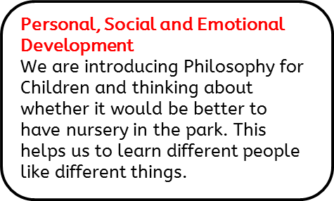 Personal, Social and Emotional Development: We are introducing Philosophy for Children and thinking about whether it would be better to have nursery in the park. This helps us to learn different people like different things.