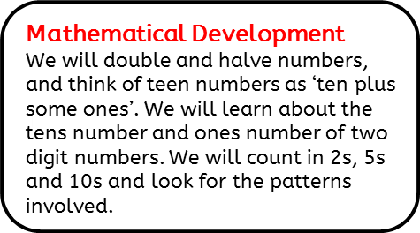 Mathematical Development: We will double and halve numbers, and think of teen numbers as 'ten plus some ones'. We will learn about the tens number and ones number of two digit numbers. We will count in 2s, 5s and 10s and look for the patterns involved.