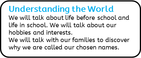 Understanding the World: We will talk about life before school and life in school. We will talk about our hobbies and interests. We will talk with our families to discover why we are called our chosen names.