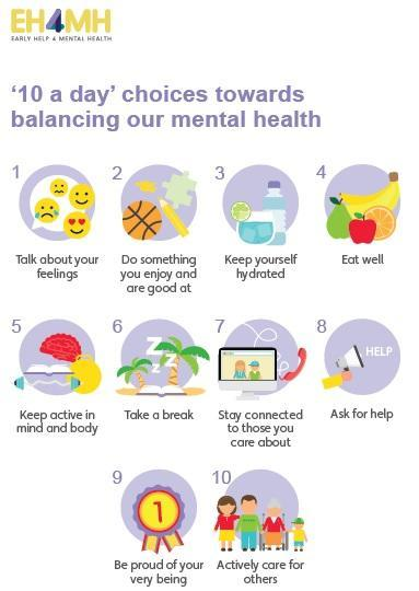 As a school we promote the use of '10 a day' for mental health.