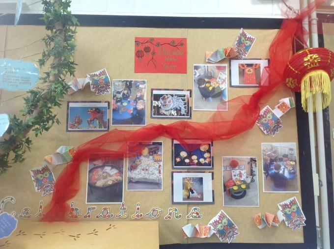 Chinese New Year Class Display