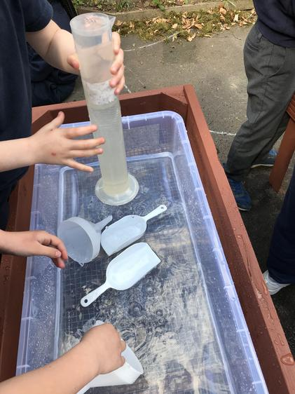 Capacity at the Water Table