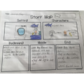 Sophie's story map