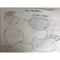 A story plan by Alana