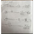 Hansel and Gretel story map by Ruby F